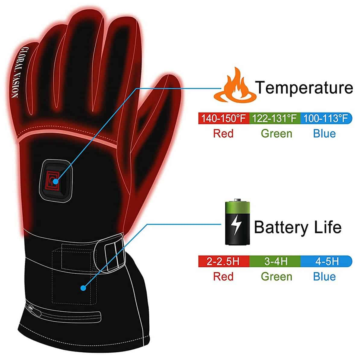 HEAT WARMER Rechargeable Gloves
